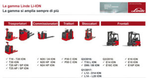 carrelli elevatori elettrici batterie litio