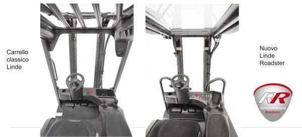 tettuccio carrello linde 387 classico vs roadster